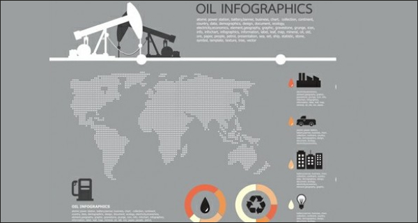 Oil infographic animation