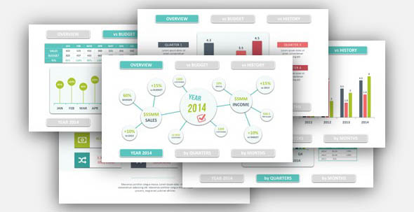 Annual Review PowerPoint Template