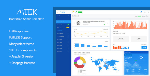 23 best angularjs admin dashboard templates 2018 colorlib.