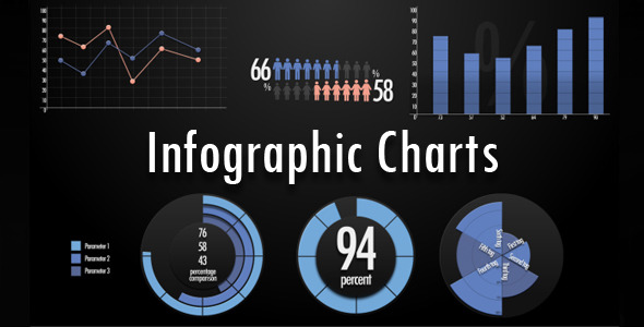 Infographic Charts